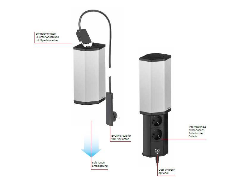 evoline v port 2x steckdose mit usb charger. Black Bedroom Furniture Sets. Home Design Ideas